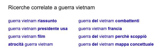 google-serp-ricerche-correlate