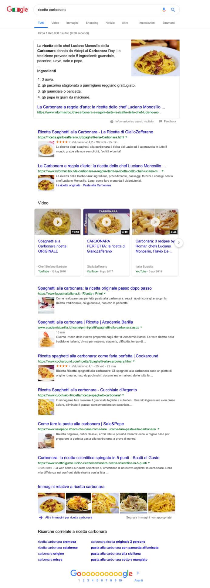 google-serp-features-panoramica