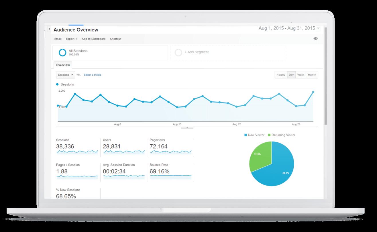 web-marketing-mirandola-modena