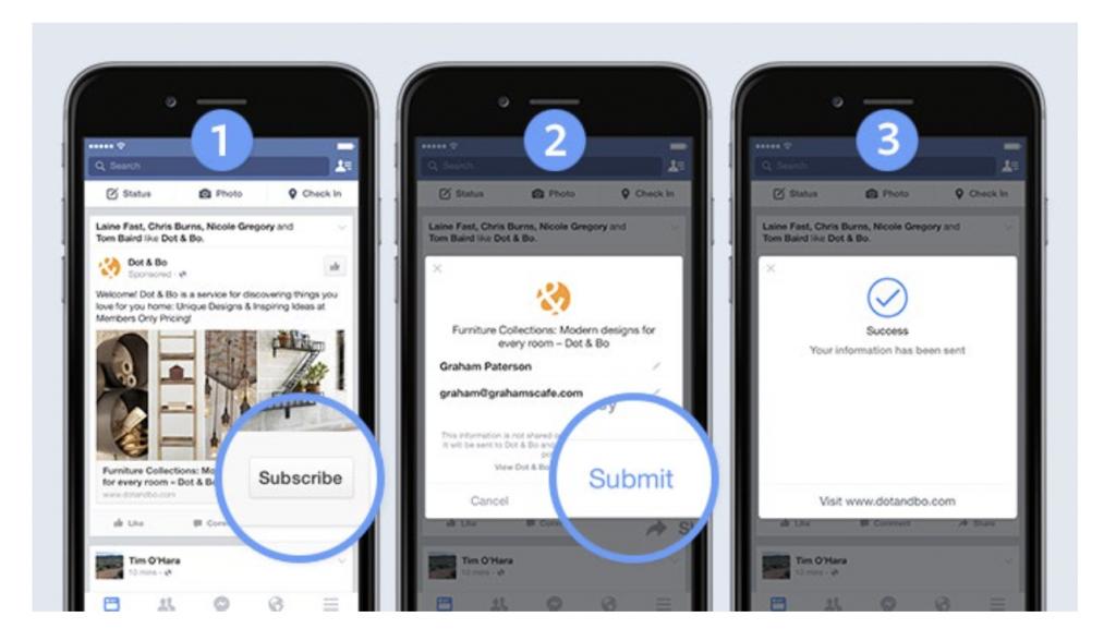 Annunci Facebook Ads per l'acquisizione di contatti